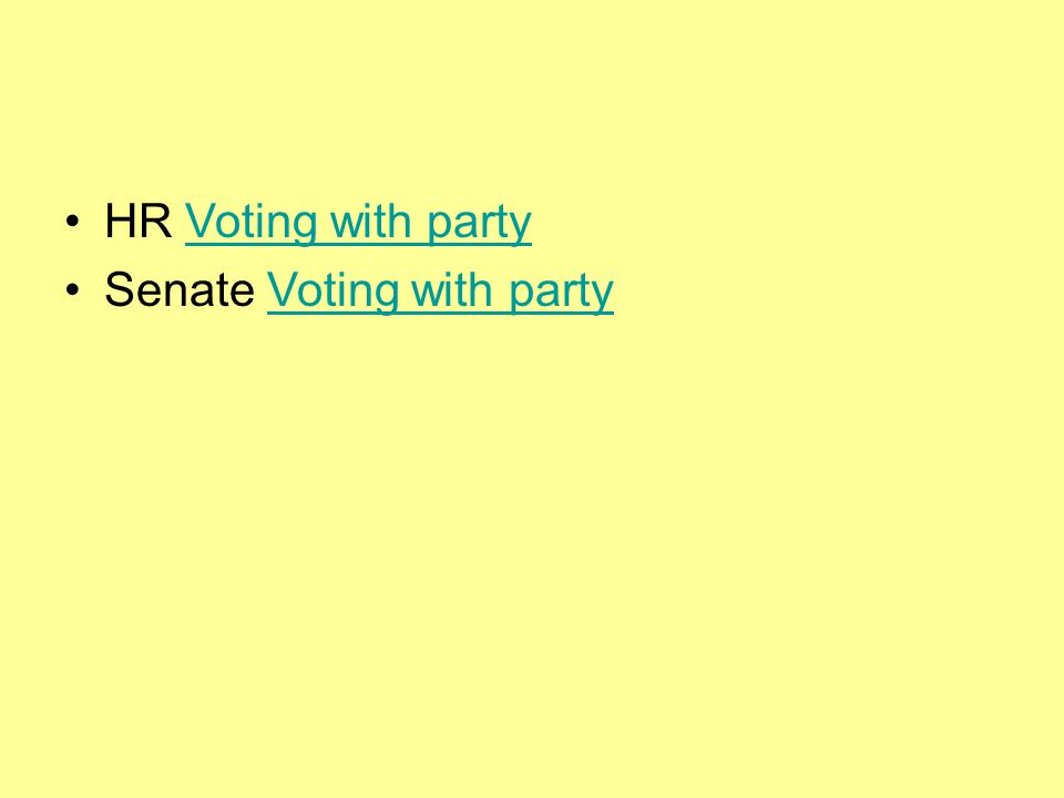 HR Voting with partyVoting with party Senate Voting with partyVoting with party