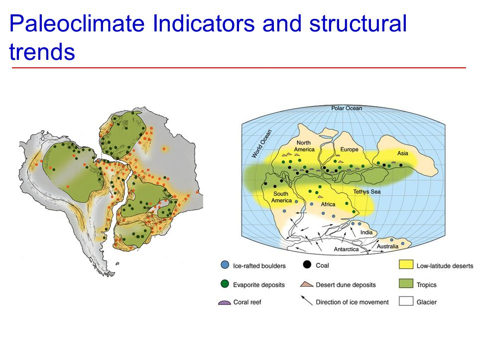 Paleoclimate Indicators and structural trends