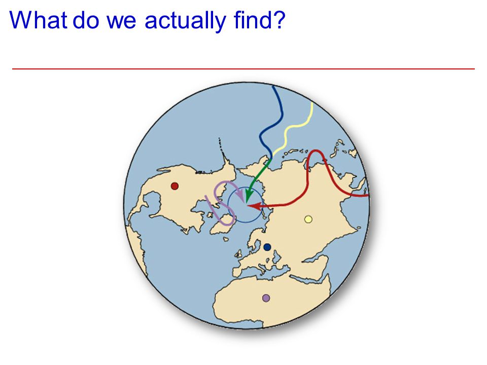 What do we actually find?