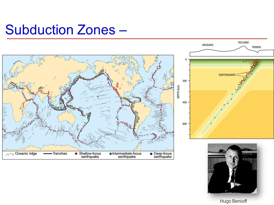 Subduction Zones – Hugo Benioff