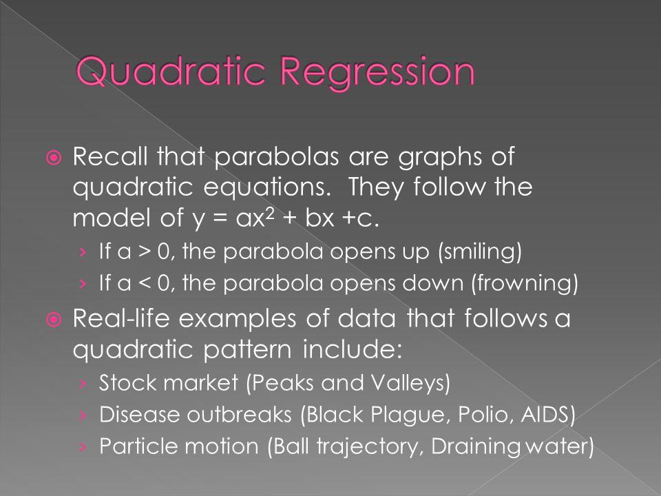  Recall that parabolas are graphs of quadratic equations.