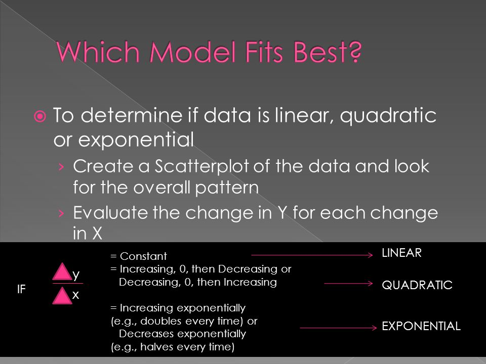  To determine if data is linear, quadratic or exponential › Create a Scatterplot of the data and look for the overall pattern › Evaluate the change i