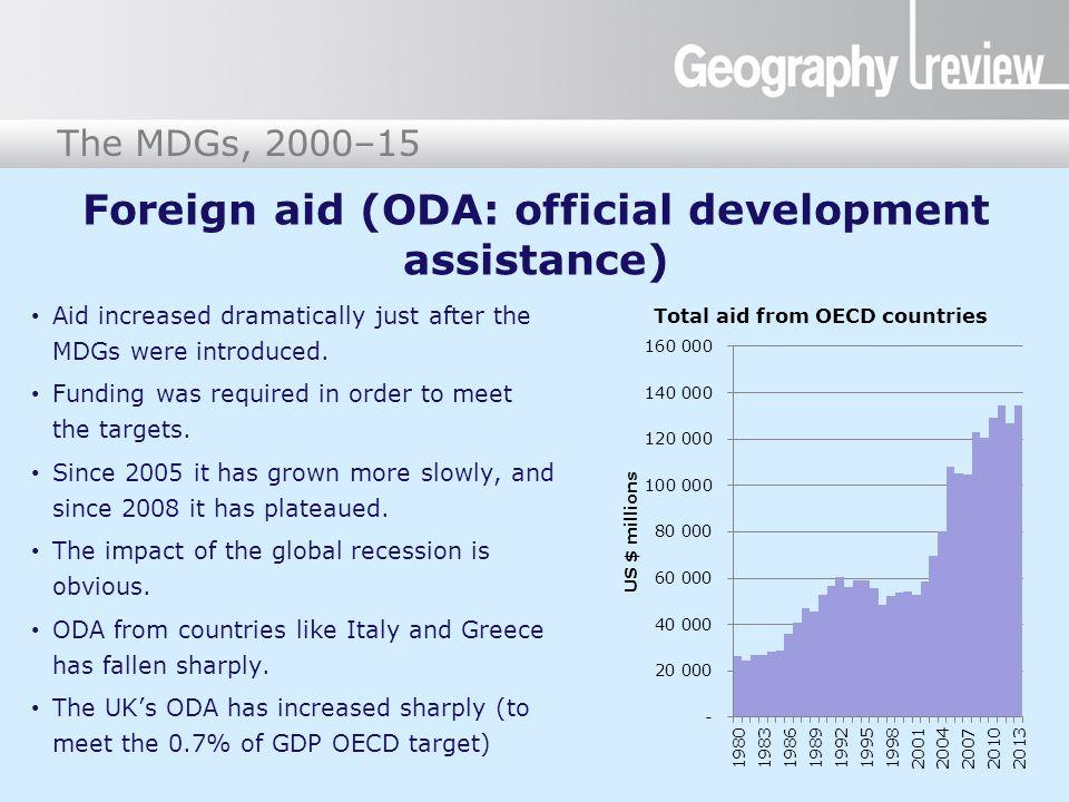 The Millennium Development Goals The MDGs, 2000–15 MDG progress.