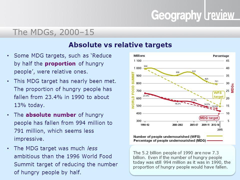 The Millennium Development Goals The MDGs, 2000–15 Absolute vs relative targets Some MDG targets, such as 'Reduce by half the proportion of hungry peo
