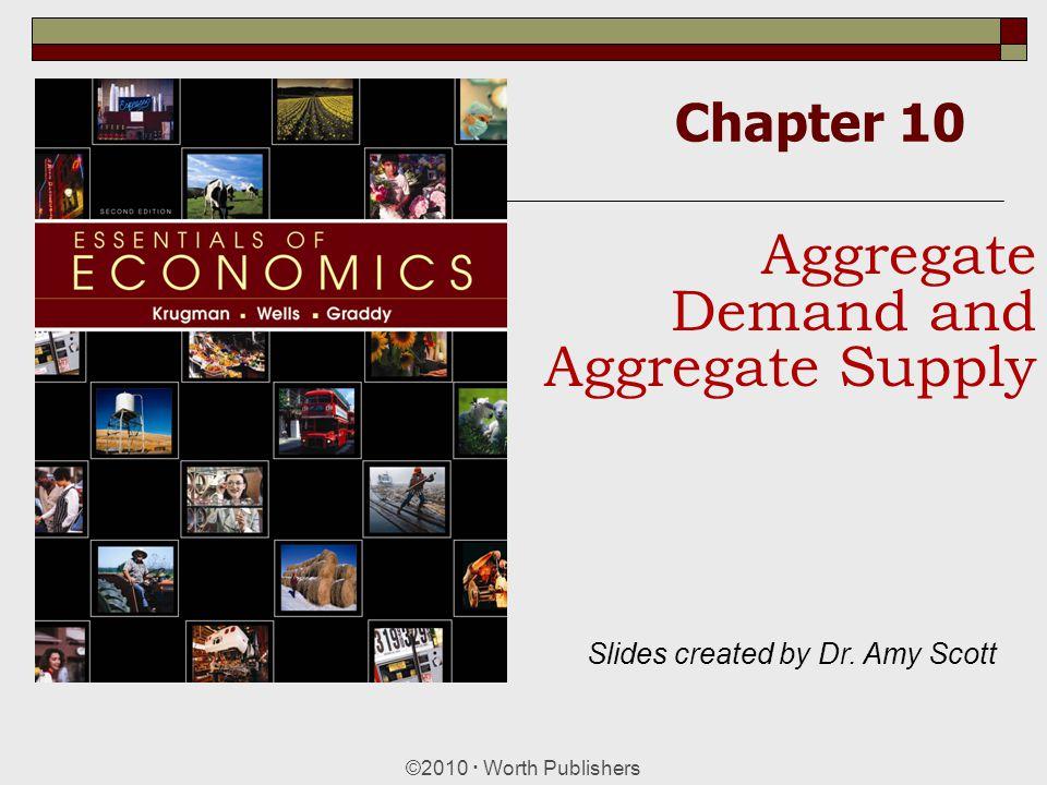 1.The aggregate demand curve 2.The aggregate supply curve 3.Long-run vs.