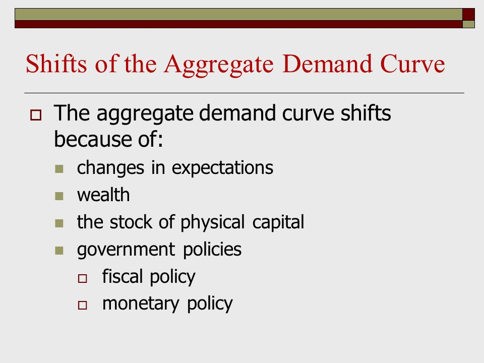 AD 1 1 2 2 Real GDP Aggregate price level (a) Rightward Shift (b) Leftward Shift Aggregate price level Increase in aggregate demand Decrease in aggregate demand Shifts of the Aggregate Demand Curve