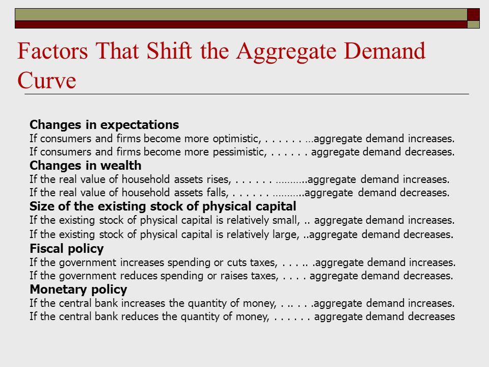 Y 2 2 P 2 AD 2 A negative demand shock...