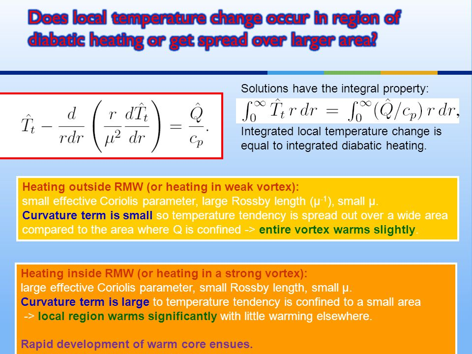 Heating outside RMW (or heating in weak vortex): small effective Coriolis parameter, large Rossby length (μ -1 ), small μ.