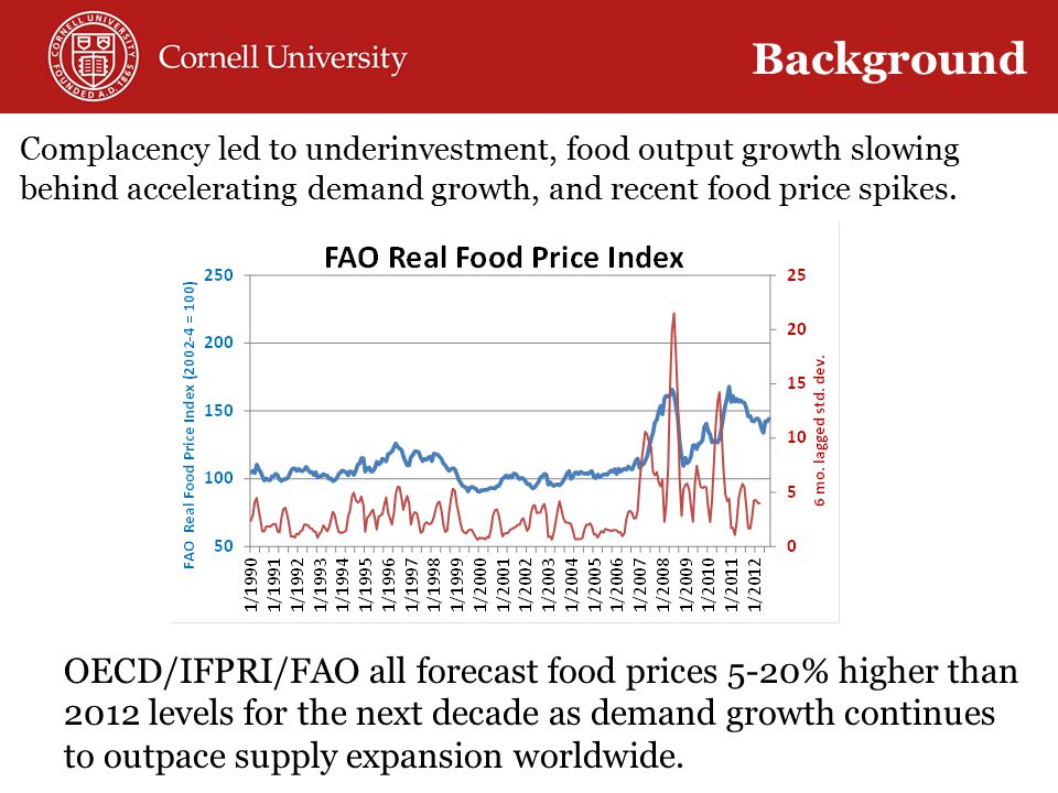 Complacency led to underinvestment, food output growth slowing behind accelerating demand growth, and recent food price spikes.