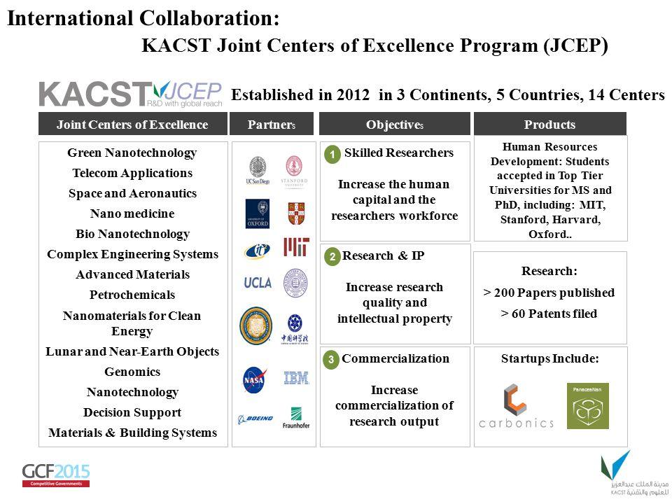 Joint Centers of ExcellencePartner s Green Nanotechnology Telecom Applications Space and Aeronautics Nano medicine Bio Nanotechnology Complex Engineer