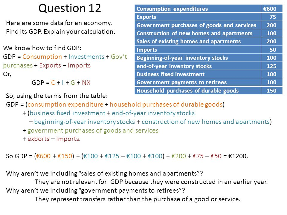 So, using the terms from the table: GDP = (consumption expenditure + household purchases of durable goods) + (business fixed investment + end-of-year