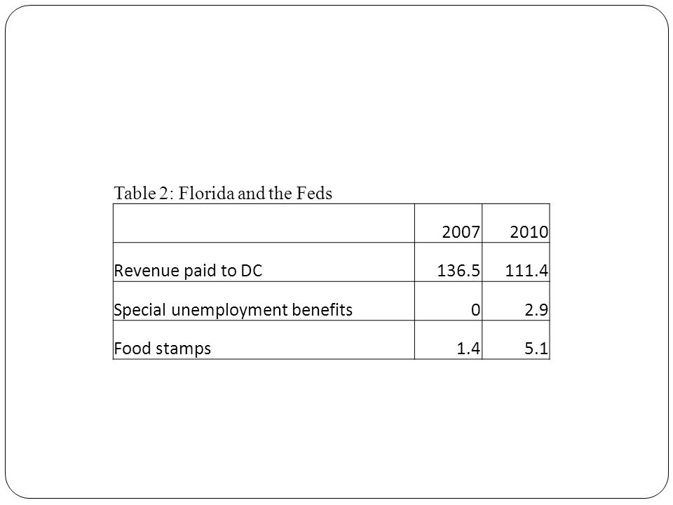 Table 2: Florida and the Feds 20072010 Revenue paid to DC136.5111.4 Special unemployment benefits02.9 Food stamps1.45.1