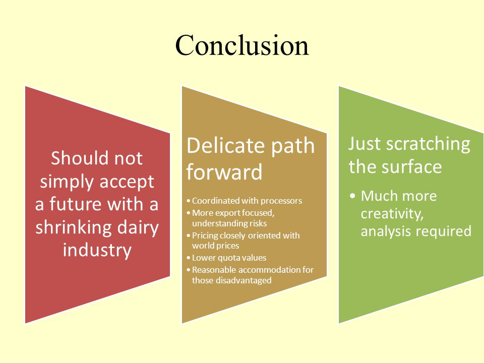 Conclusion Should not simply accept a future with a shrinking dairy industry Delicate path forward Coordinated with processors More export focused, un
