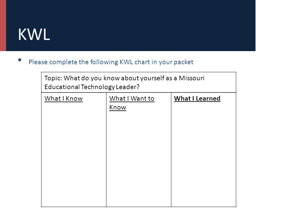KWL Please complete the following KWL chart in your packet Topic: What do you know about yourself as a Missouri Educational Technology Leader.
