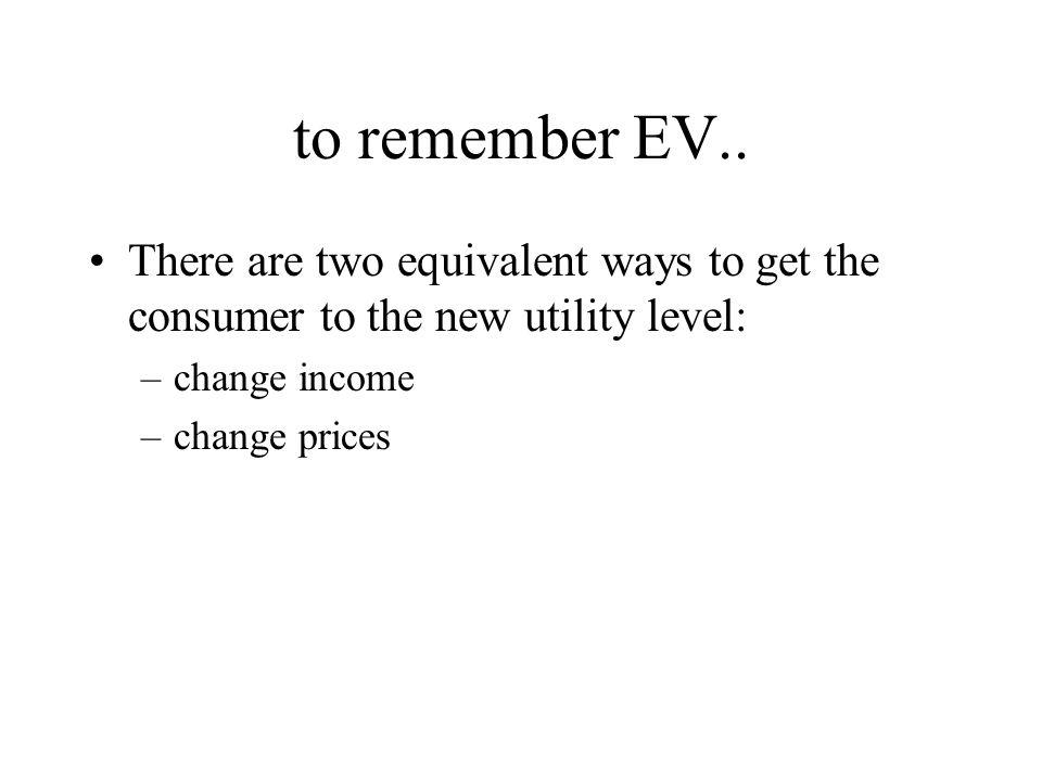 to remember EV..