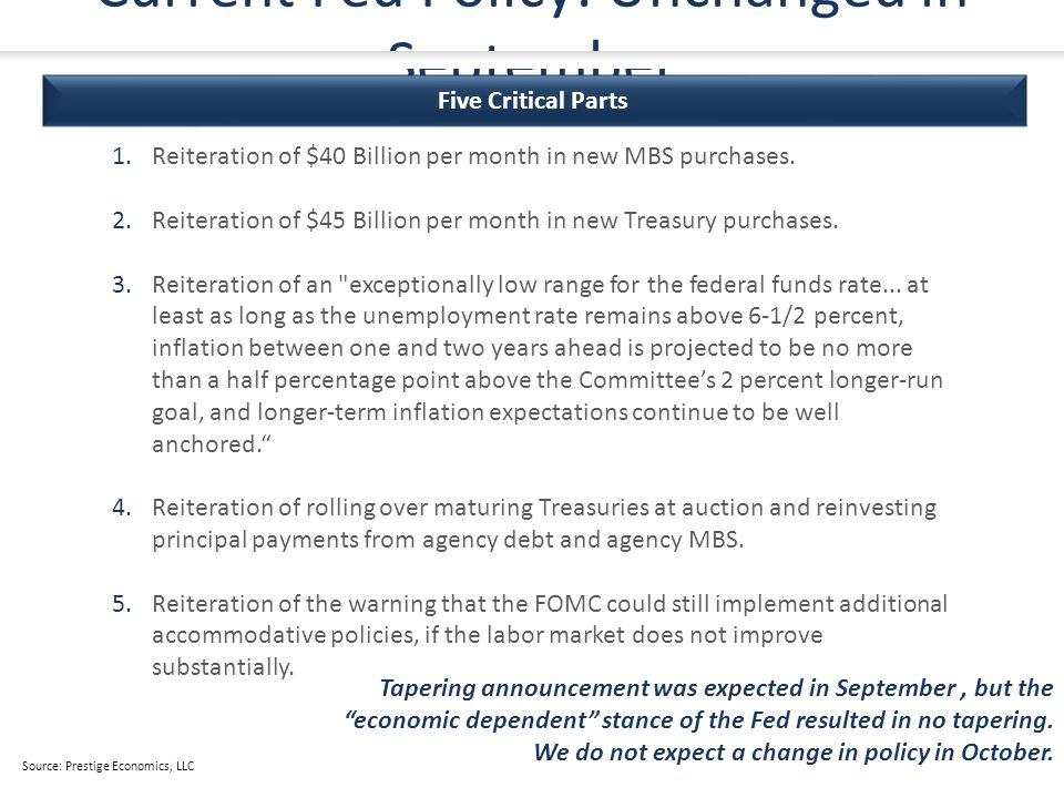 Current Fed Policy: Unchanged in September Five Critical Parts 1.Reiteration of $40 Billion per month in new MBS purchases.