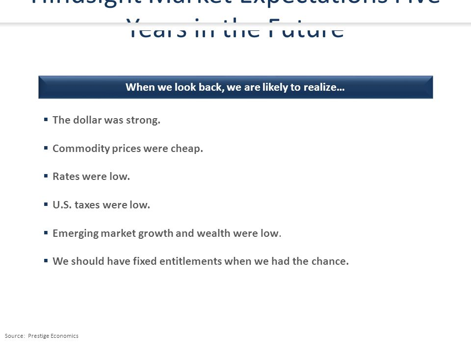 Hindsight Market Expectations Five Years in the Future  The dollar was strong.