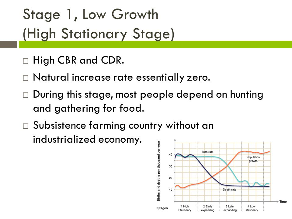 Stage 1, Low Growth (High Stationary Stage)  High CBR and CDR.