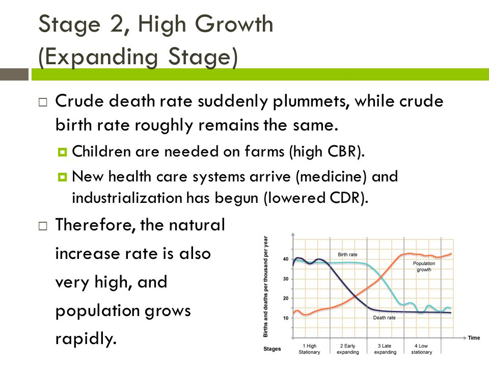 Stage 2, High Growth (Expanding Stage)  Crude death rate suddenly plummets, while crude birth rate roughly remains the same.