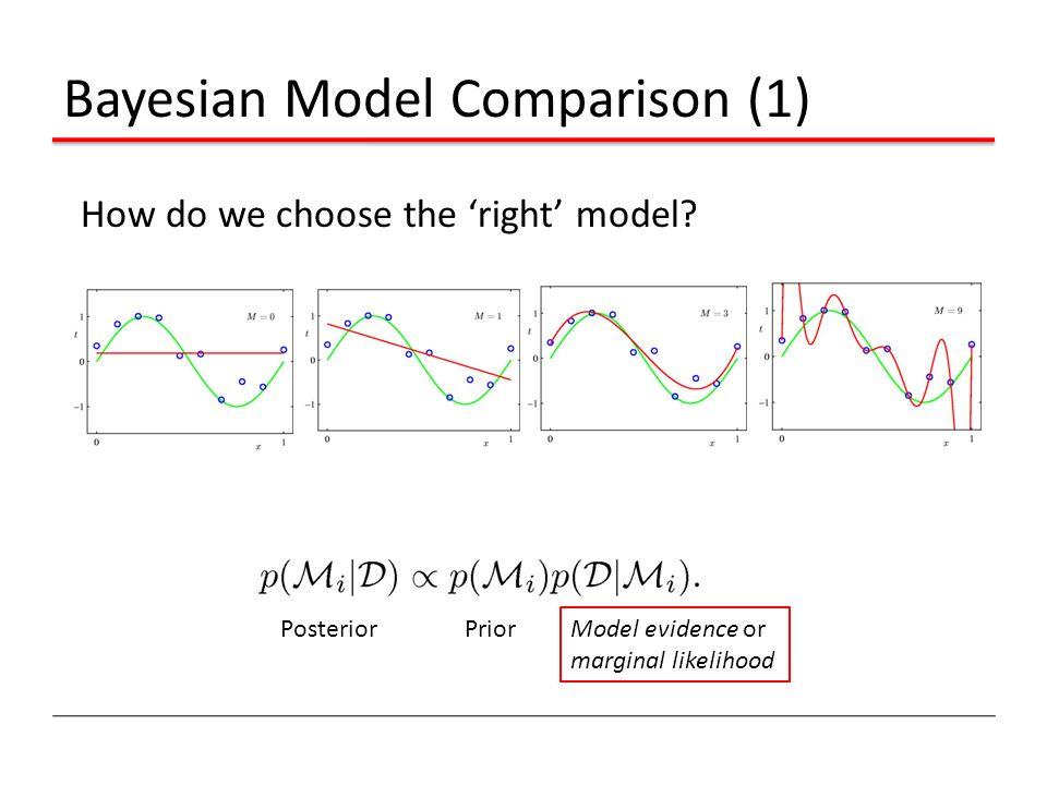 Bayesian Model Comparison (1) How do we choose the 'right' model? PosteriorPrior Model evidence or marginal likelihood