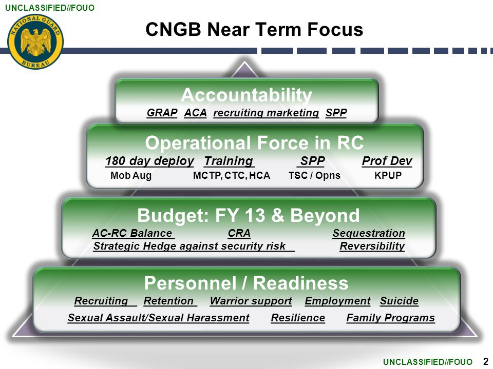 UNCLASSIFIED//FOUO 3 National Guard Core Competencies Ready to Expand Federal and State Capacity: Shape Security Environment Engage Worldwide Communities Full-Spectrum Military Power Defend National Interests Regardless of Budgetary Constraints: Be Accountable Demand Personnel Readiness Ensure Leader Proficiency GEN Grass addresses troops from Mongolia in Afghanistan – Jan 2013 Alaska National Guard State Partner