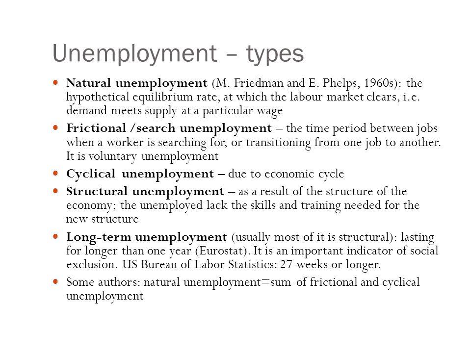 Unemployment – types Natural unemployment (M. Friedman and E.