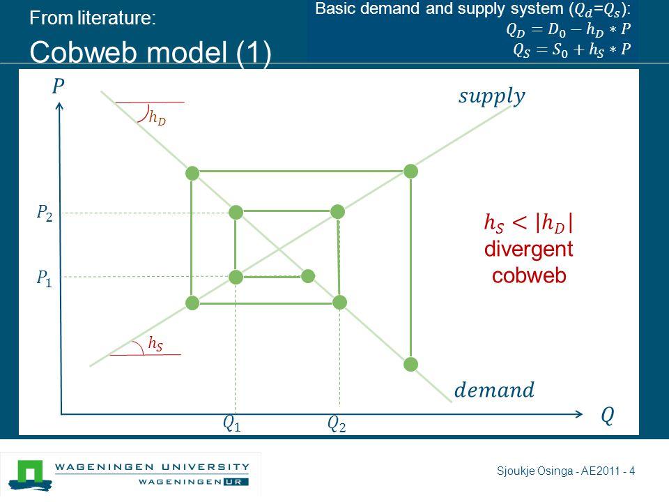 From literature: Cobweb model (1) Sjoukje Osinga - AE2011 - 4