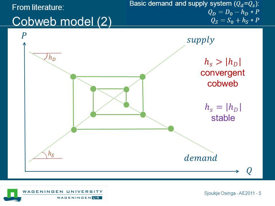 From literature: Cobweb model (2) Sjoukje Osinga - AE2011 - 5