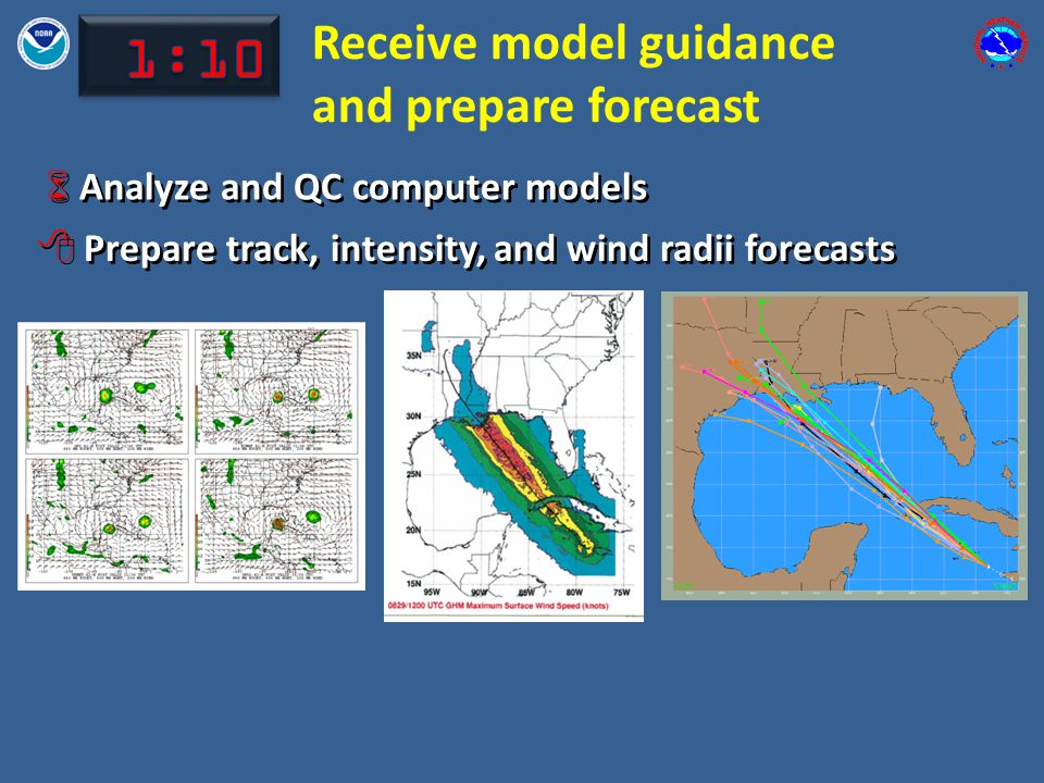 Receive model guidance and prepare forecast 6 Analyze and QC computer models 8 Prepare track, intensity, and wind radii forecasts