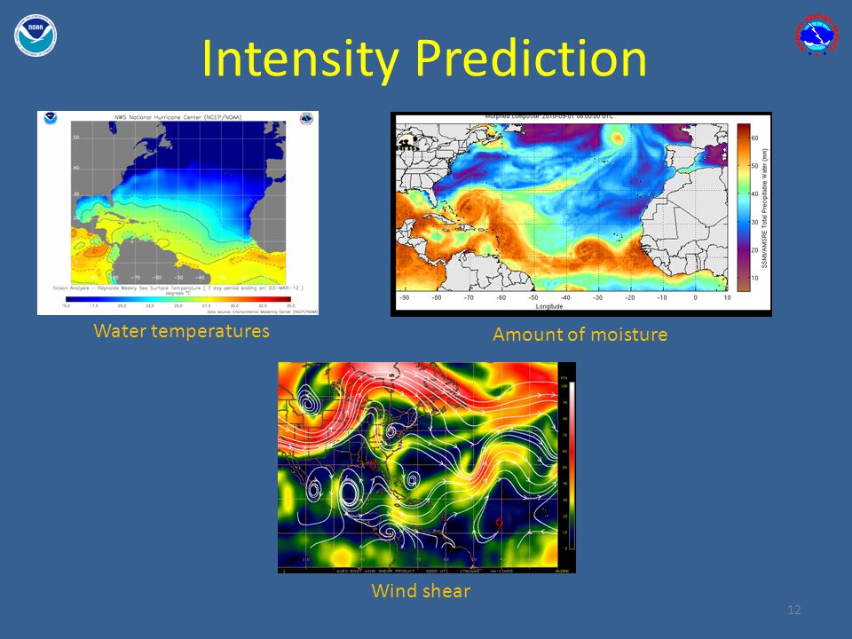 12 Intensity Prediction Water temperatures Amount of moisture Wind shear