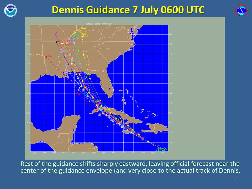 Dennis Guidance 7 July 0600 UTC Rest of the guidance shifts sharply eastward, leaving official forecast near the center of the guidance envelope (and very close to the actual track of Dennis.