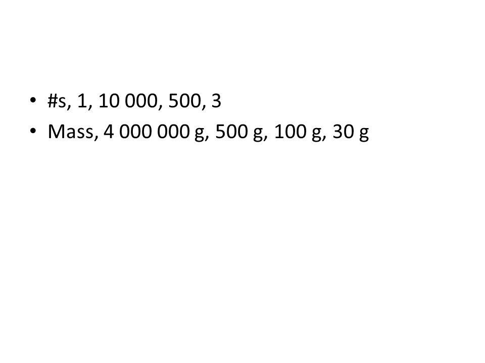 #s, 1, 10 000, 500, 3 Mass, 4 000 000 g, 500 g, 100 g, 30 g