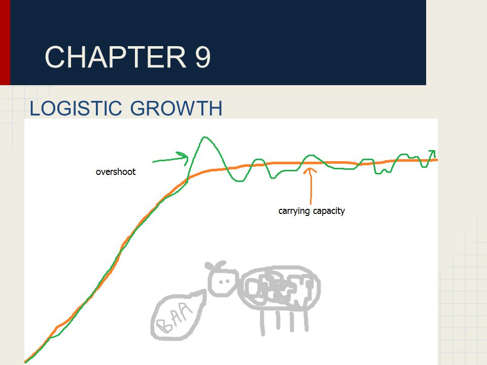 CHAPTER 9 EXPONENTIAL GROWTH, OVERSHOOT, AND POPULATION CRASH