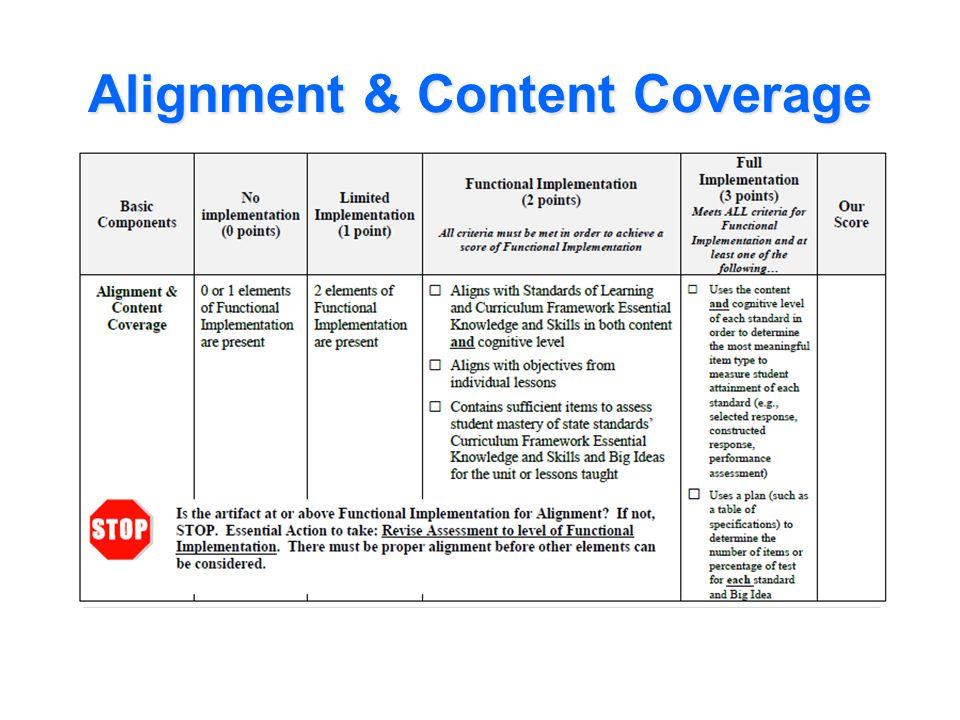 Alignment & Content Coverage