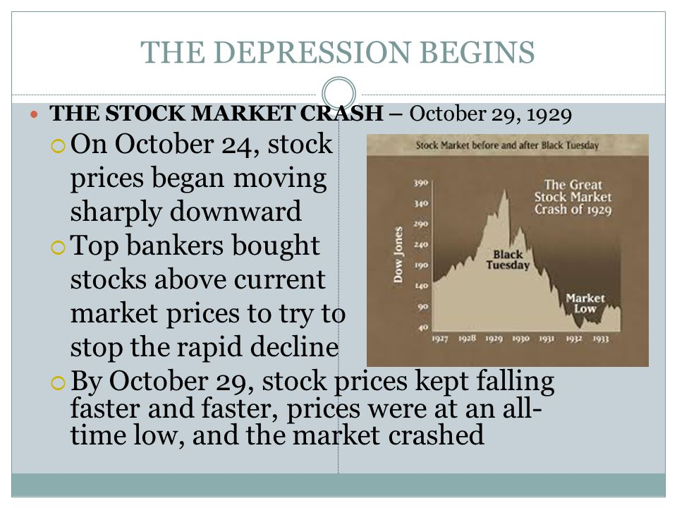 THE DEPRESSION BEGINS THE STOCK MARKET CRASH – October 29, 1929  On October 24, stock prices began moving sharply downward  Top bankers bought stocks above current market prices to try to stop the rapid decline  By October 29, stock prices kept falling faster and faster, prices were at an all- time low, and the market crashed