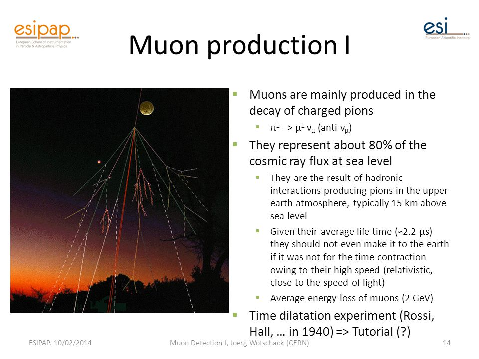Muon production I  Muons are mainly produced in the decay of charged pions  π ± –> µ ± ν µ (anti ν µ )  They represent about 80% of the cosmic ray flux at sea level  They are the result of hadronic interactions producing pions in the upper earth atmosphere, typically 15 km above sea level  Given their average life time (≈2.2 µs) they should not even make it to the earth if it was not for the time contraction owing to their high speed (relativistic, close to the speed of light)  Average energy loss of muons (2 GeV)  Time dilatation experiment (Rossi, Hall, … in 1940) => Tutorial ( ) ESIPAP, 10/02/2014Muon Detection I, Joerg Wotschack (CERN)14