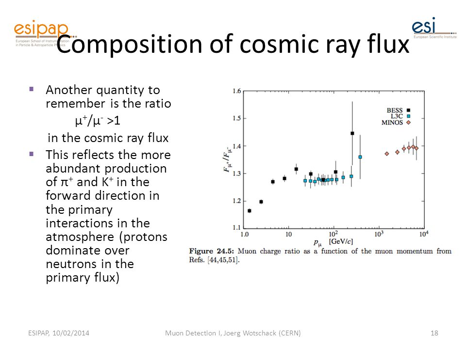 Composition of cosmic ray flux  Another quantity to remember is the ratio µ + /µ - >1 in the cosmic ray flux  This reflects the more abundant production of π + and K + in the forward direction in the primary interactions in the atmosphere (protons dominate over neutrons in the primary flux) ESIPAP, 10/02/2014Muon Detection I, Joerg Wotschack (CERN)18