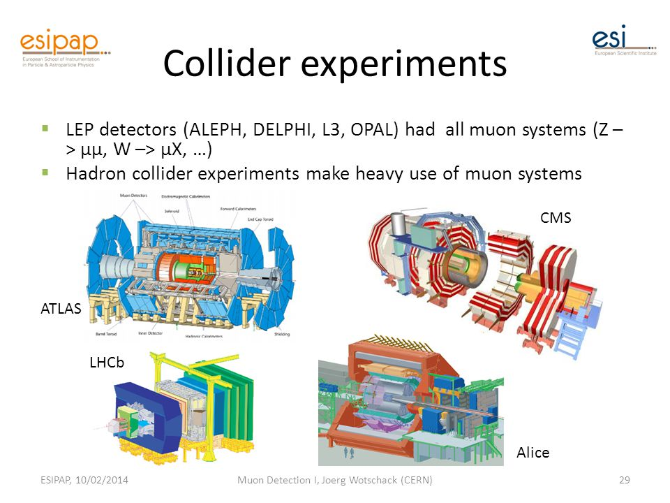 Collider experiments  LEP detectors (ALEPH, DELPHI, L3, OPAL) had all muon systems (Z – > µµ, W –> µX, …)  Hadron collider experiments make heavy use of muon systems ESIPAP, 10/02/2014Muon Detection I, Joerg Wotschack (CERN)29 Alice CMS ATLAS LHCb