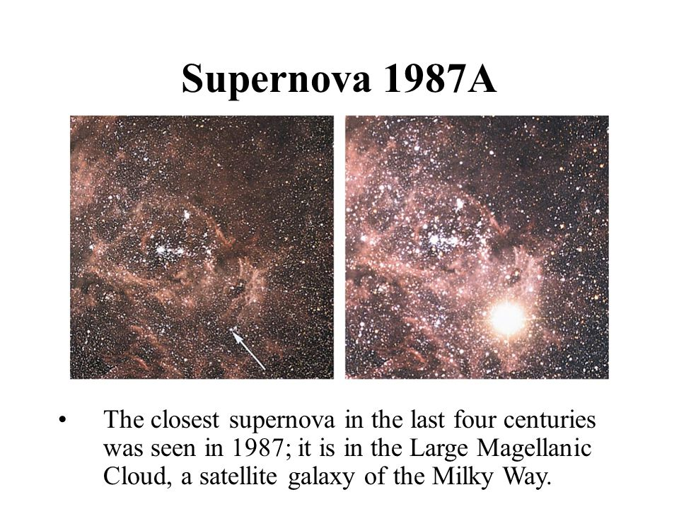 Supernova 1987A The closest supernova in the last four centuries was seen in 1987; it is in the Large Magellanic Cloud, a satellite galaxy of the Milk