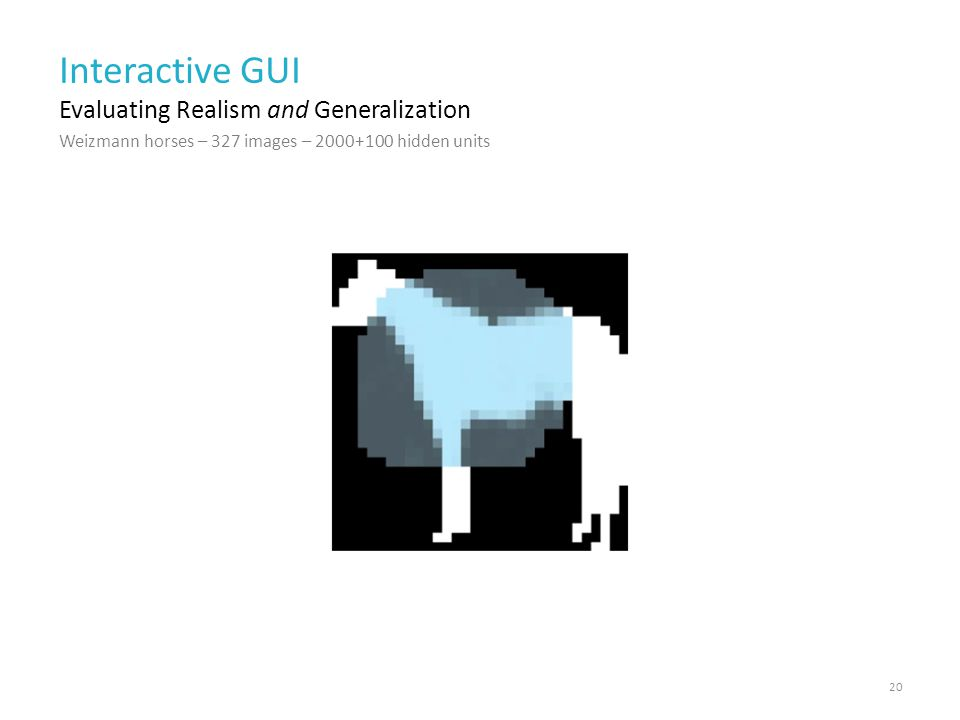 Interactive GUI 20 Evaluating Realism and Generalization Weizmann horses – 327 images – 2000+100 hidden units