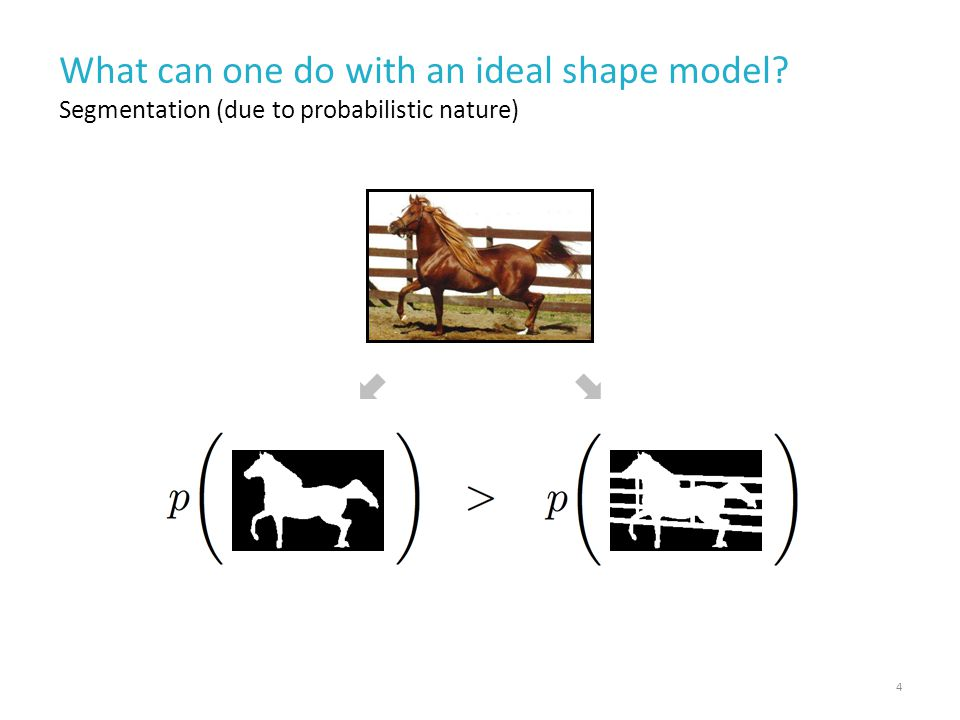 What can one do with an ideal shape model? 5 Image completion (due to generative nature)