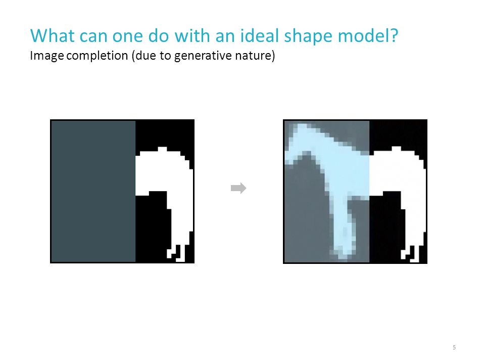 What can one do with an ideal shape model 5 Image completion (due to generative nature)