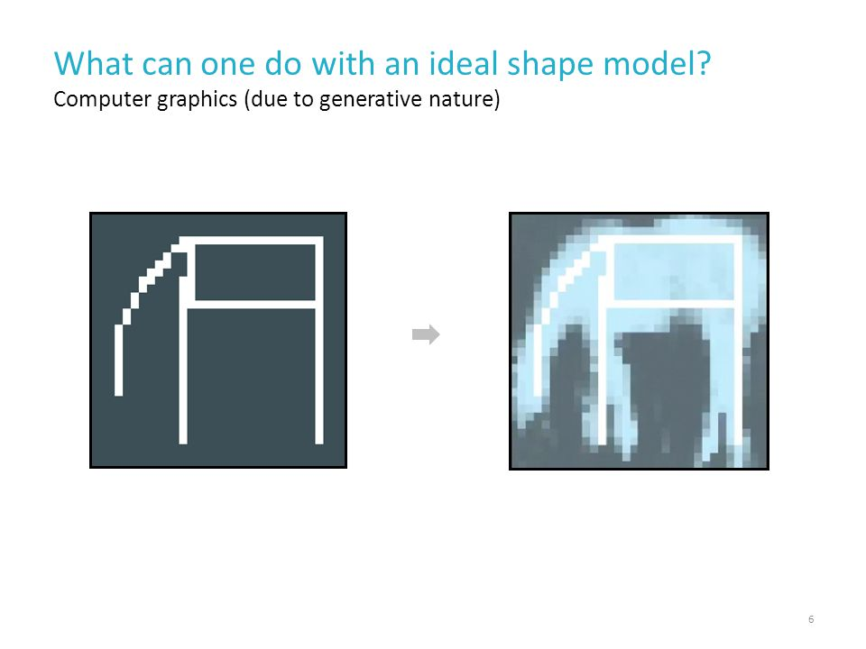 What can one do with an ideal shape model 6 Computer graphics (due to generative nature)