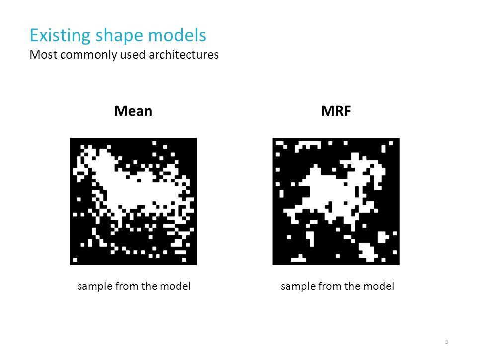 Existing shape models 9 Most commonly used architectures MRFMean sample from the model