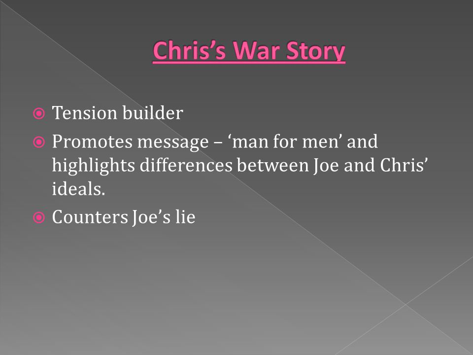  Comment on the change in Joe's character with his line: I guess to him they were all my sons. (CHARACTER)  To what extent was Joe's fate unavoidable.