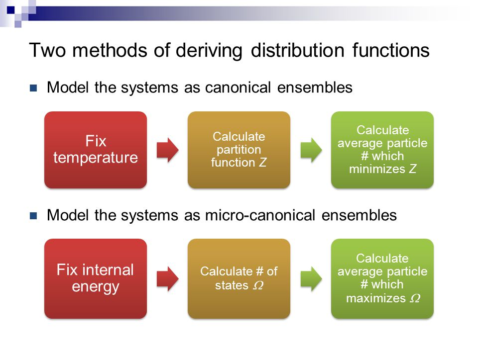 Two methods of deriving distribution functions Model the systems as canonical ensembles Model the systems as micro-canonical ensembles Fix temperature Calculate partition function Z Calculate average particle # which minimizes Z Fix internal energy Calculate # of states  Calculate average particle # which maximizes 