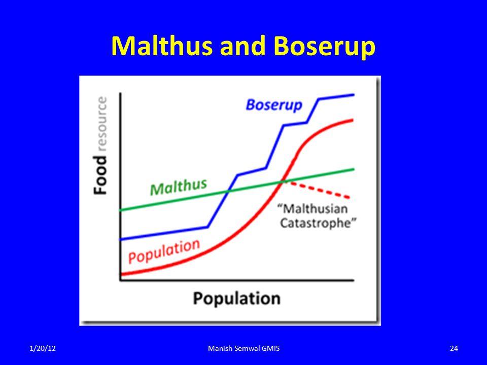 Malthus and Boserup 1/20/12Manish Semwal GMIS24
