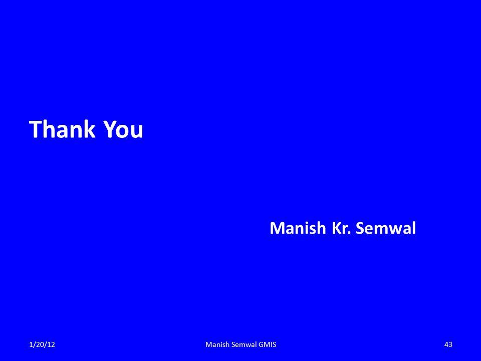 Thank You Manish Kr. Semwal 1/20/12Manish Semwal GMIS43
