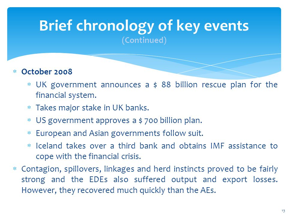  October 2008  UK government announces a $ 88 billion rescue plan for the financial system.