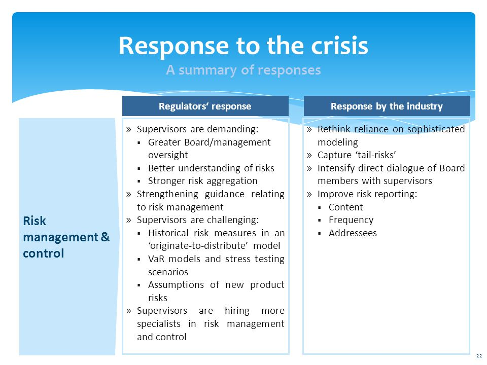 Response to the crisis A summary of responses Risk management & control » Supervisors are demanding:  Greater Board/management oversight  Better understanding of risks  Stronger risk aggregation » Strengthening guidance relating to risk management » Supervisors are challenging:  Historical risk measures in an 'originate-to-distribute' model  VaR models and stress testing scenarios  Assumptions of new product risks » Supervisors are hiring more specialists in risk management and control » Rethink reliance on sophisticated modeling » Capture 'tail-risks' » Intensify direct dialogue of Board members with supervisors » Improve risk reporting:  Content  Frequency  Addressees Regulators' responseResponse by the industry 22